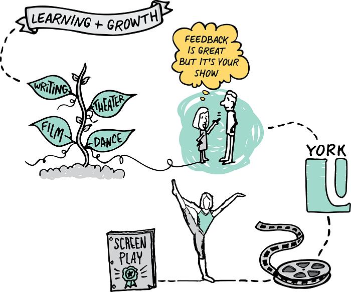 3_LearningGrowth - Copy