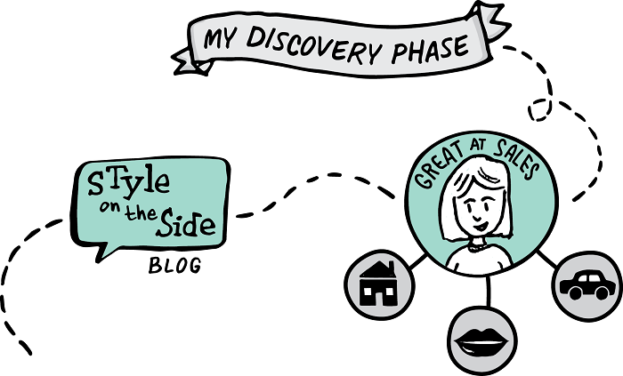 6_DiscoveryPhase - Copy