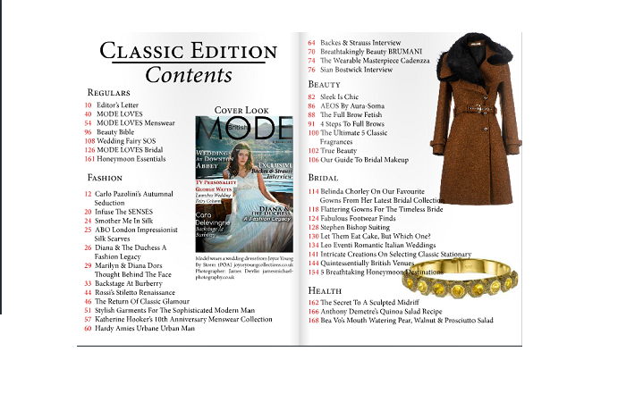 Mode table of contents