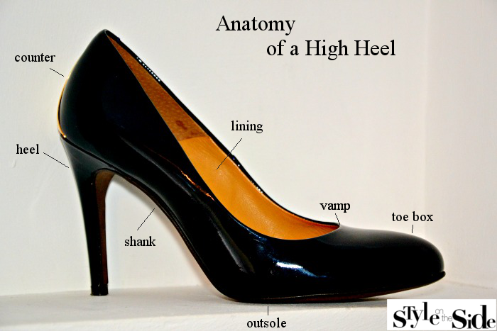 How To Choose The Perfect Heels Style On The Side